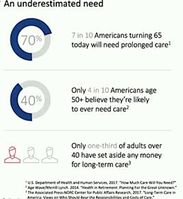 prolonged health care